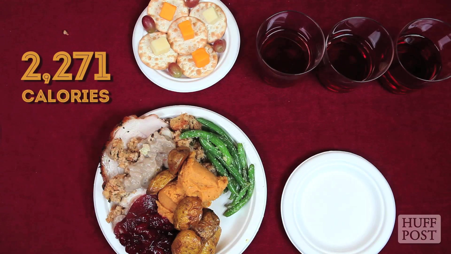 You Won't Believe How Many Calories You Consume On Thanksgiving