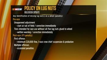 NASCAR releases penalties for lug nut violations