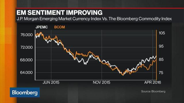 Sentiment Shift: The Opportunities in Emerging Markets