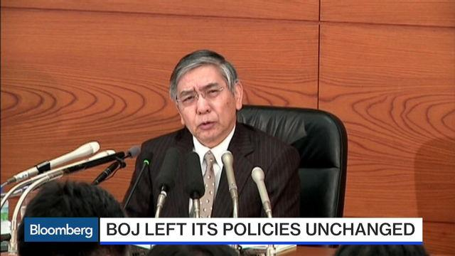 What the BOJ's Decision Means for Financial Markets