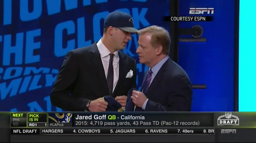 Rams, Eagles, Select Goff, Wentz in NFL Draft