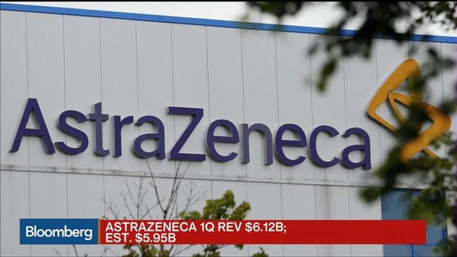 AstraZeneca 1Q Core Earnings Per Share Misses Estimate