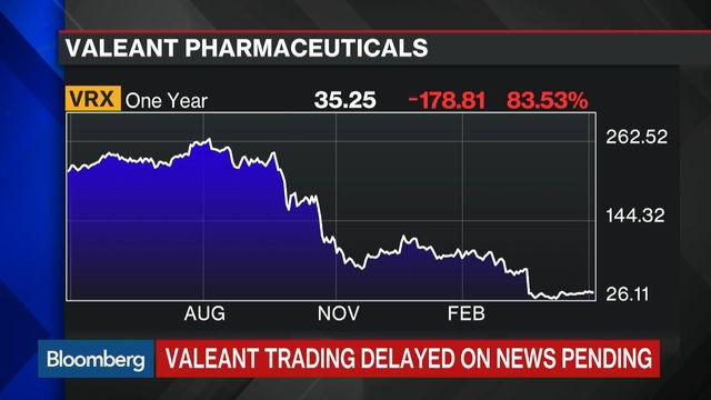 Valeant Nominates Three New Independent Board Directors
