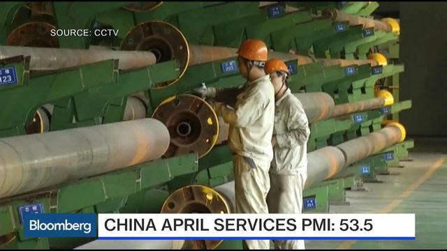 Is China's Favorable PMI Data Sustainable?
