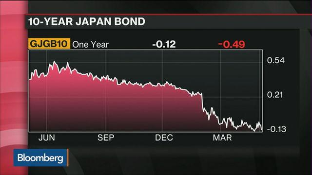 What Can Stop the Yen's Rise?