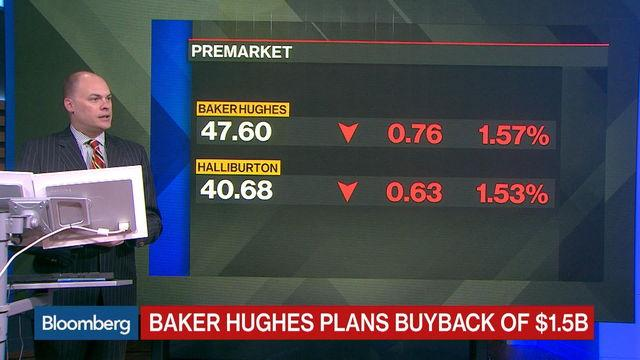 Baker Hughes Announces $1.5 Billion Share Buyback