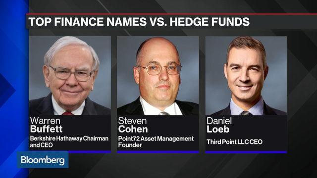 Buffett, Cohen, and Loeb Lead Hedge Fund Attack