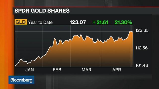 Are We Entering the Golden Age of ETFs?