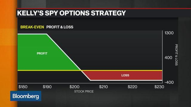 Options Insight: How to Prepare for a Possible Rate Hike