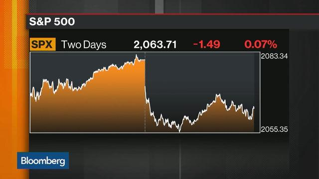 Stocks Lose Ground, Fall to a Three-Week Low