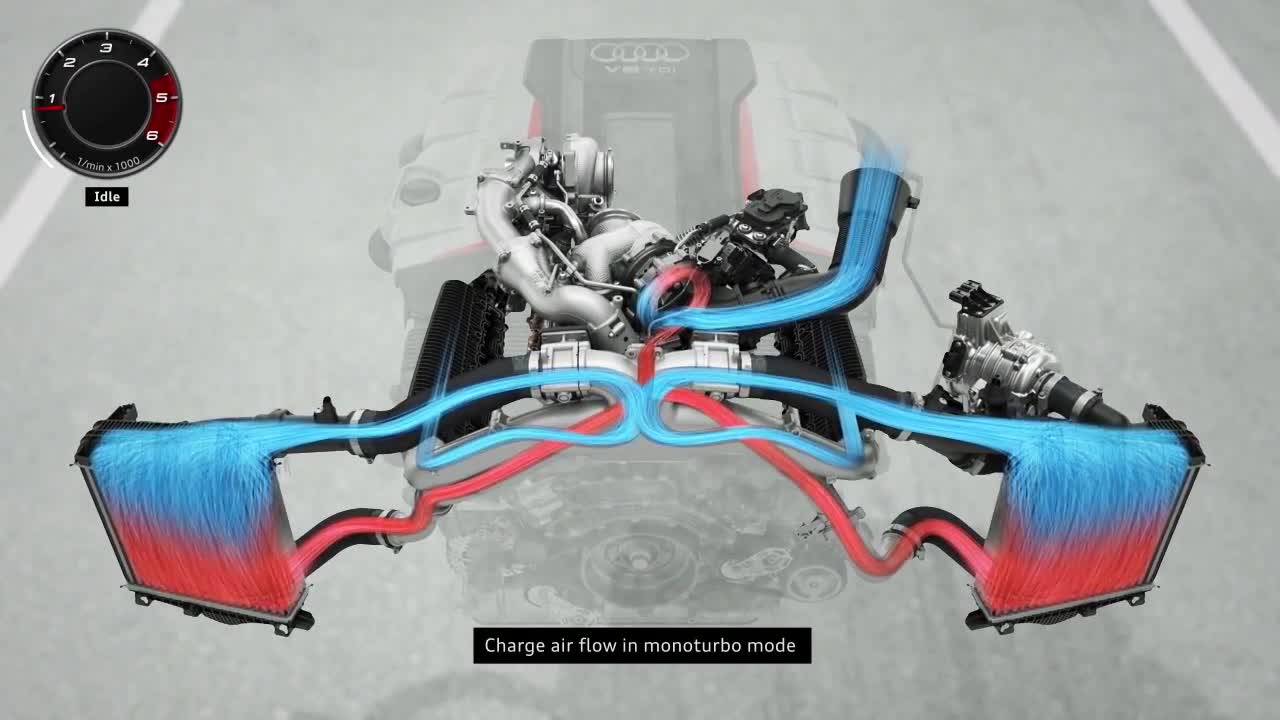 Audi SQ7 TDI - Animation EPC and 48 volt electrical subsystem