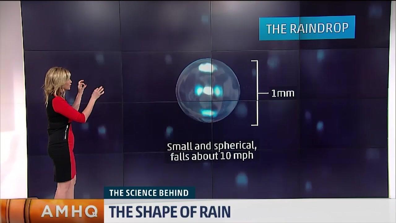 What Does A Raindrop Actually Look Like?