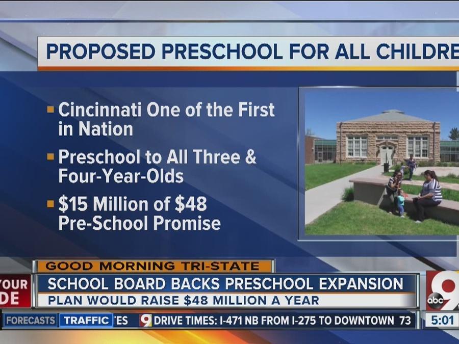 Levy would create universal preschool for Cincinnati kids