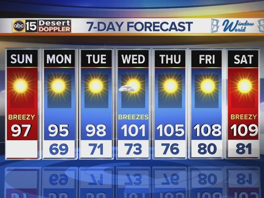 Arizona web weather: 5-29-16