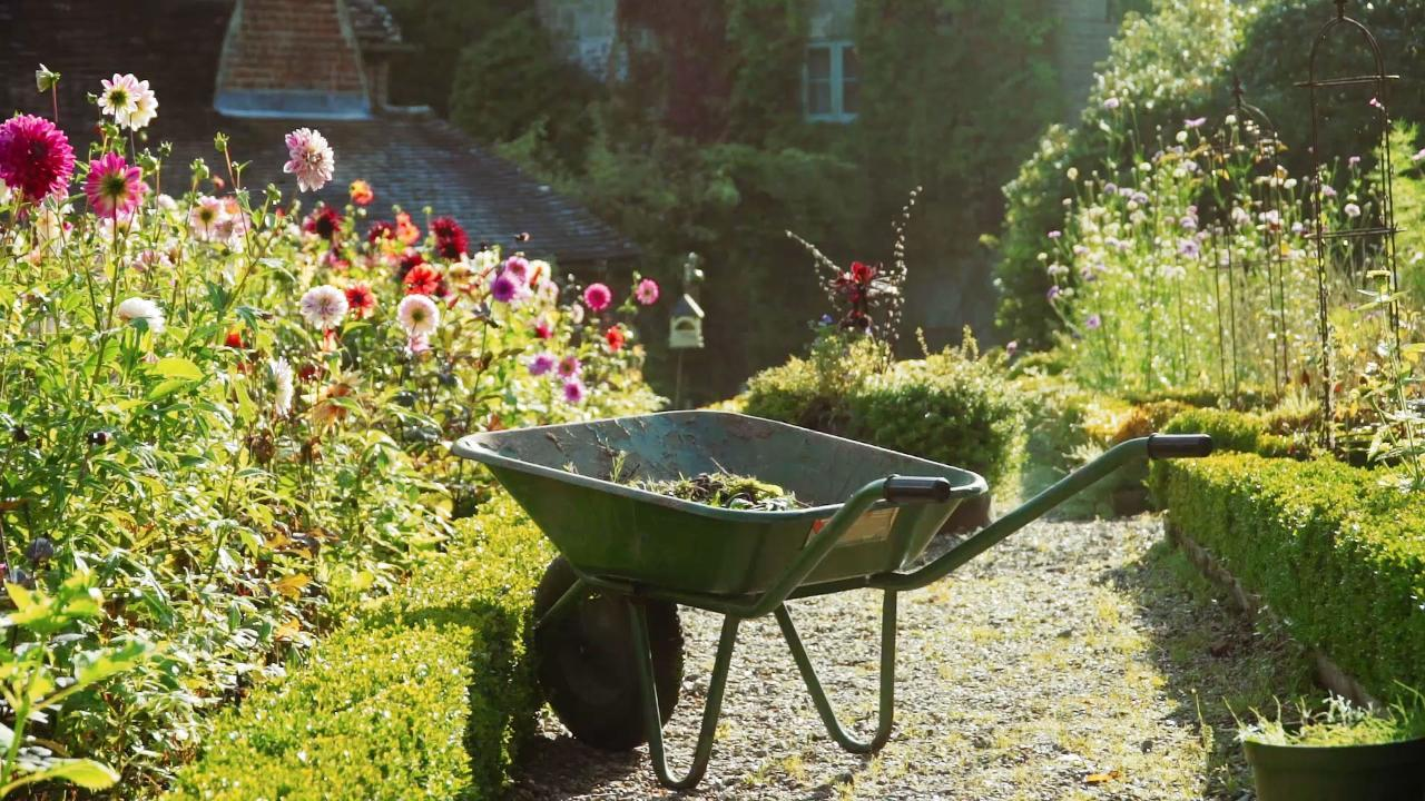 Summer Growing Checklist