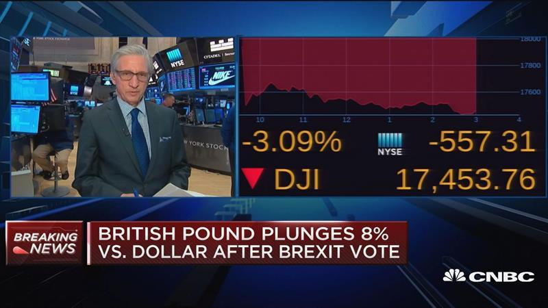 Pisani: Complicated close today