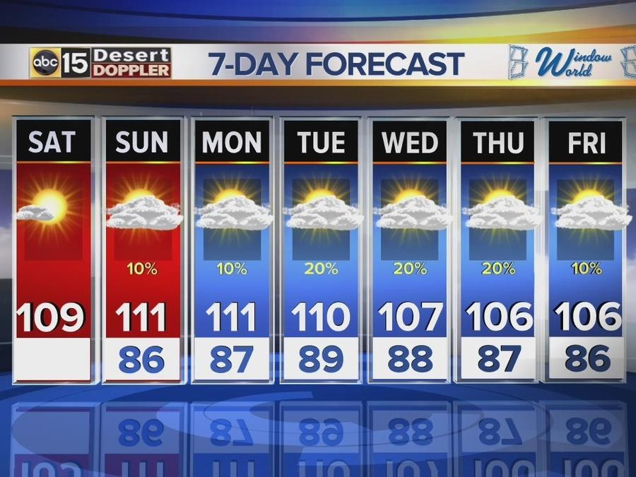 Arizona web weather: 6-25-16