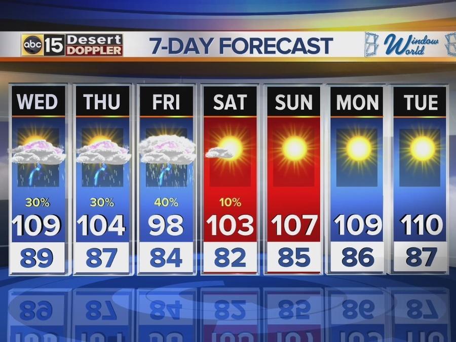 Arizona web weather: 6-28-16