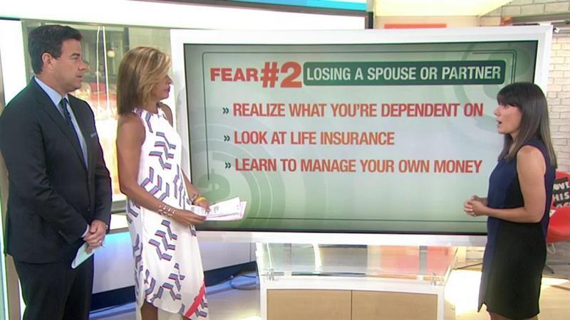 Top Five Financial Fears: Inside Women's Worries About Money