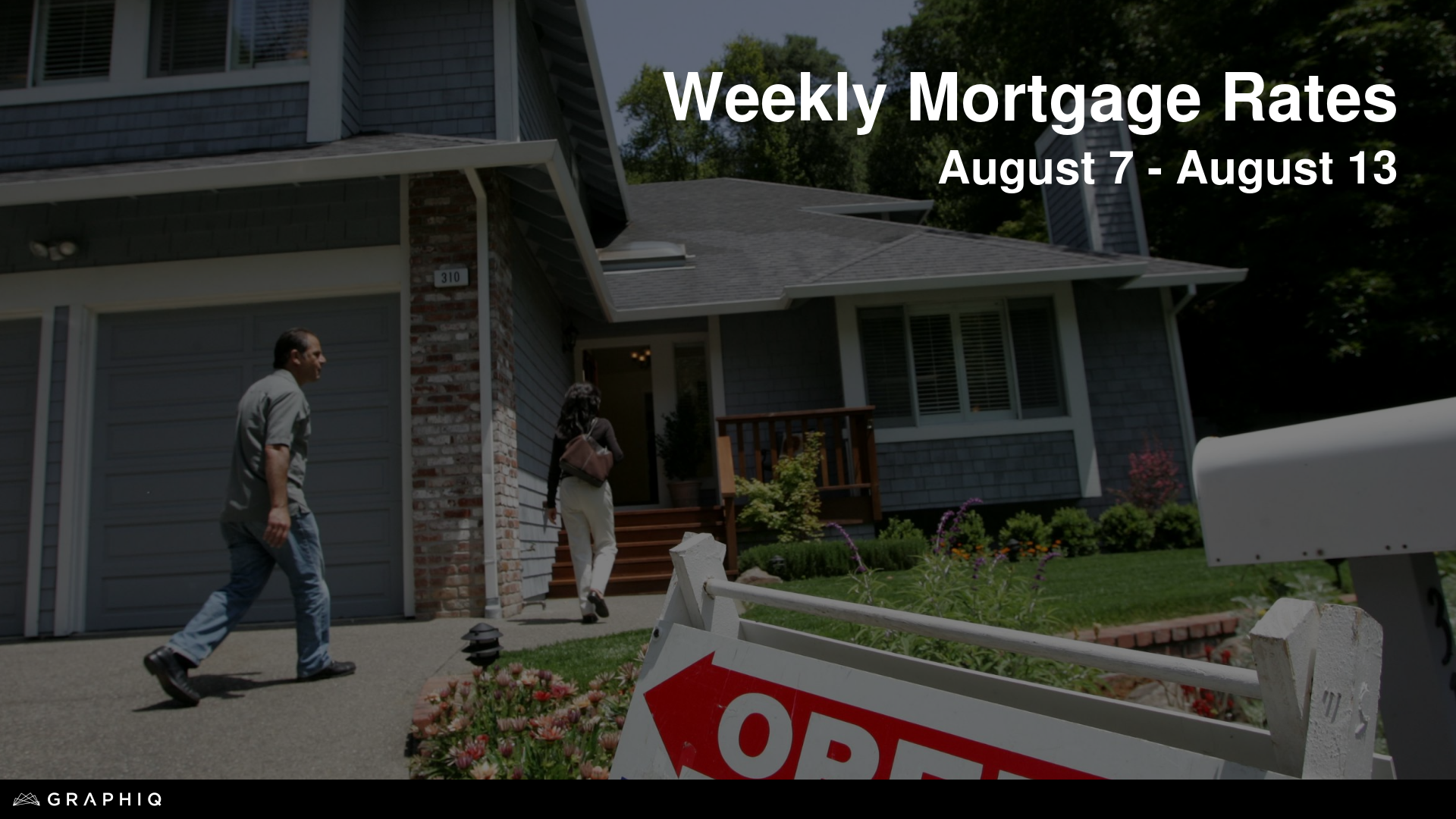 Mortgages rates remain low during late summer months