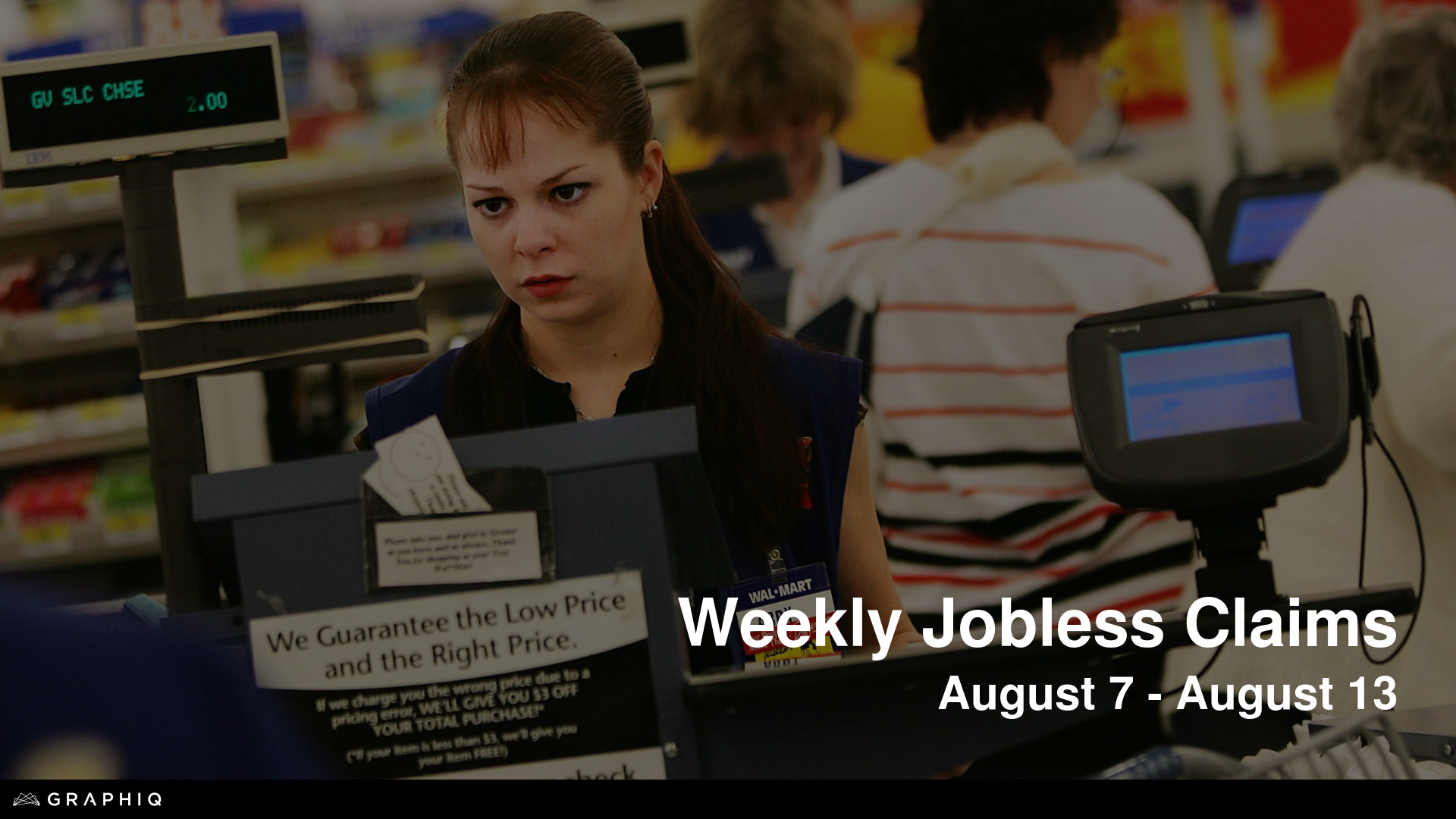 Jobless claims decrease by 4,000