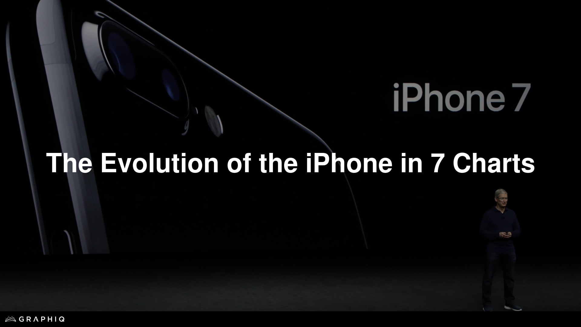The Evolution of the iPhone in 7 Charts