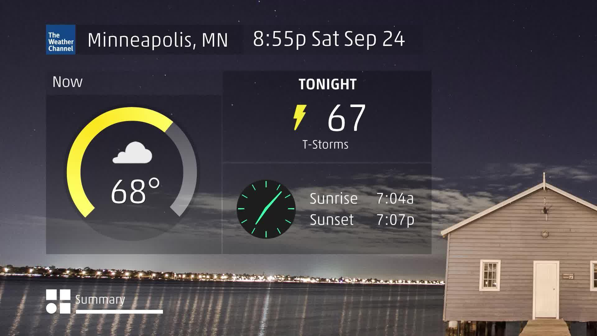 Minneapolis, MN 60 Second Forecast