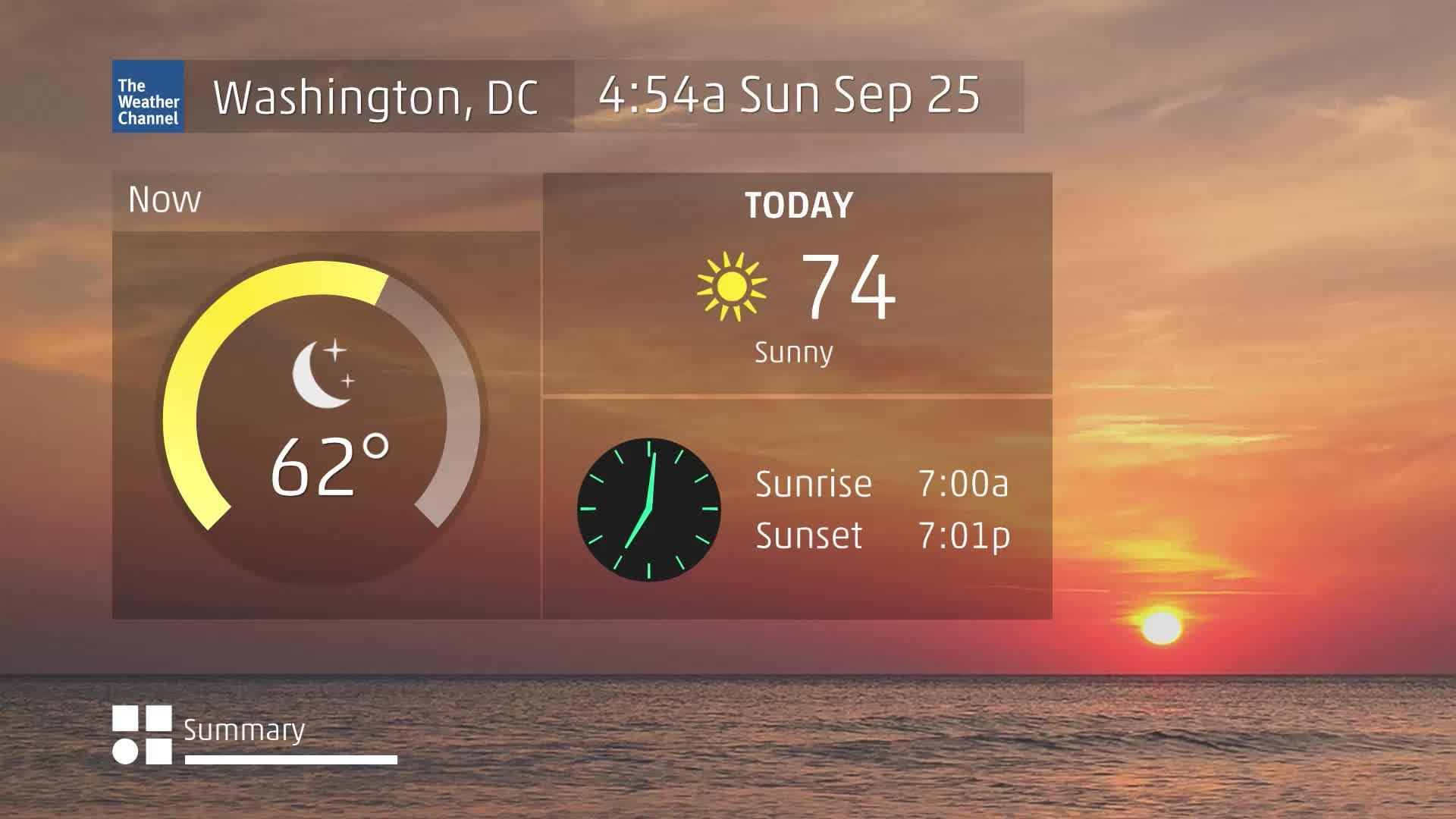 Washington, DC 60 Second Forecast
