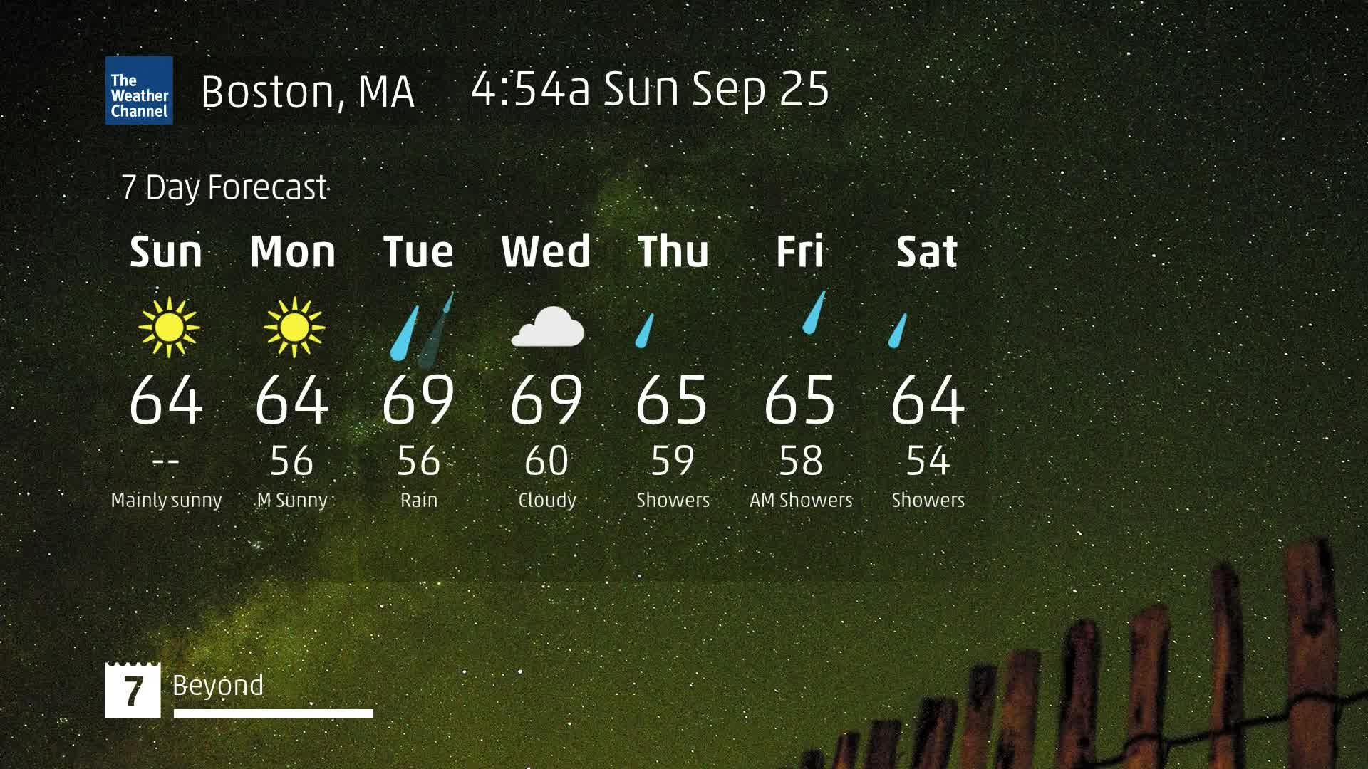Boston, MA 60 Second Forecast