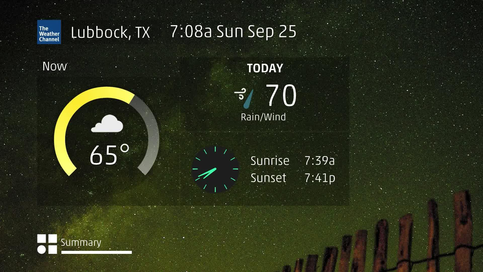 Lubbock, TX 60 Second Forecast