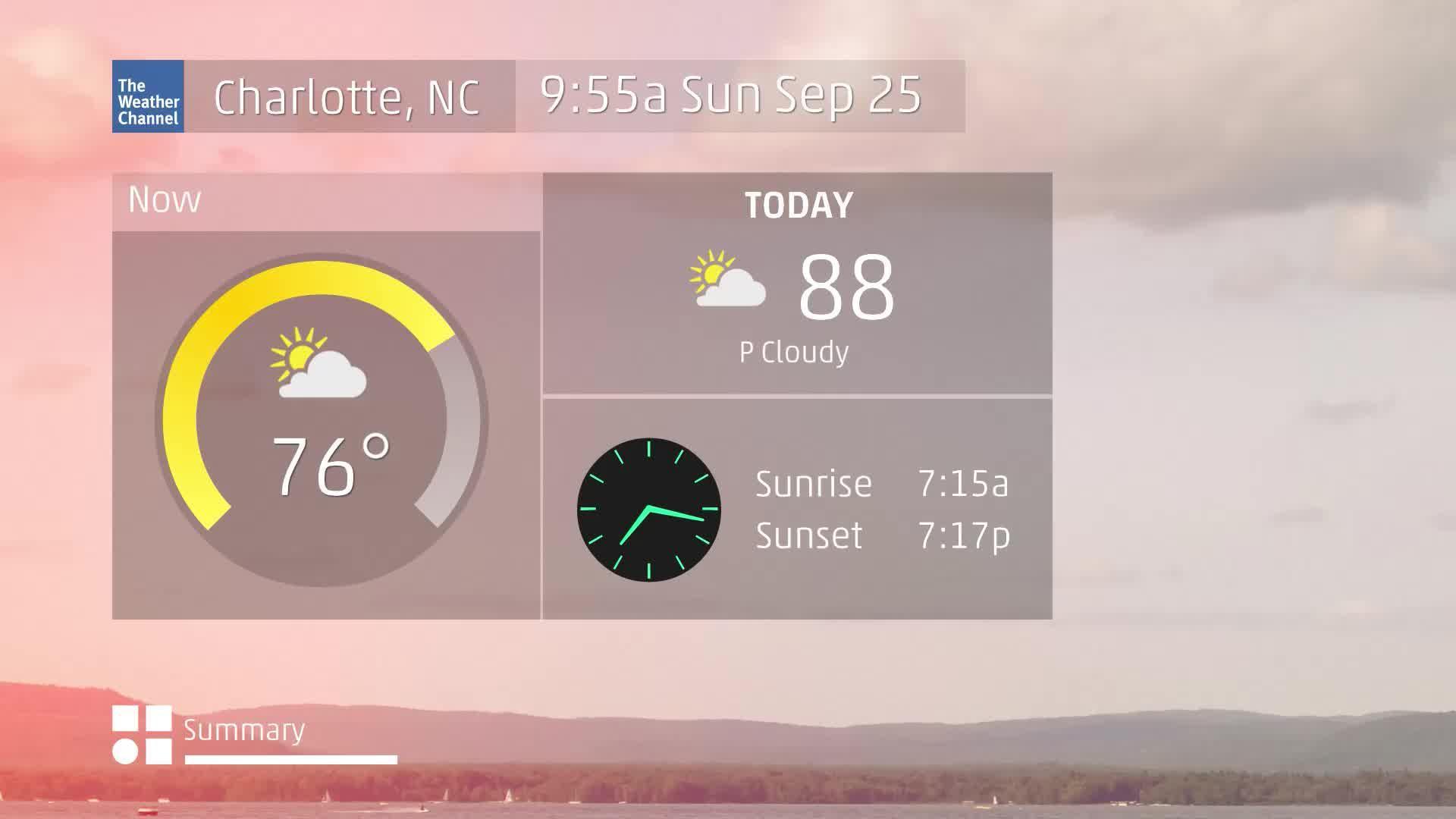 Charlotte, NC 60 Second Forecast