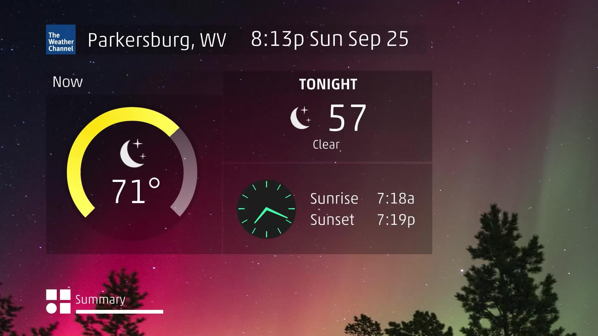 Parkersburg, WV 60 Second Forecast