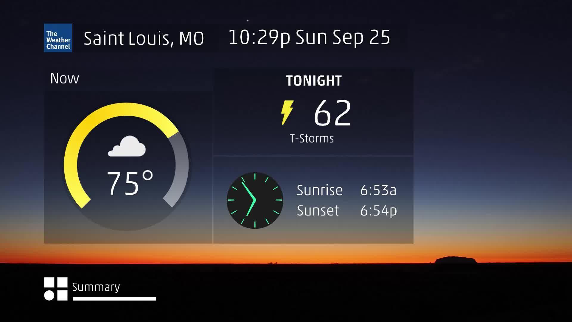 Saint Louis, MO 60 Second Forecast
