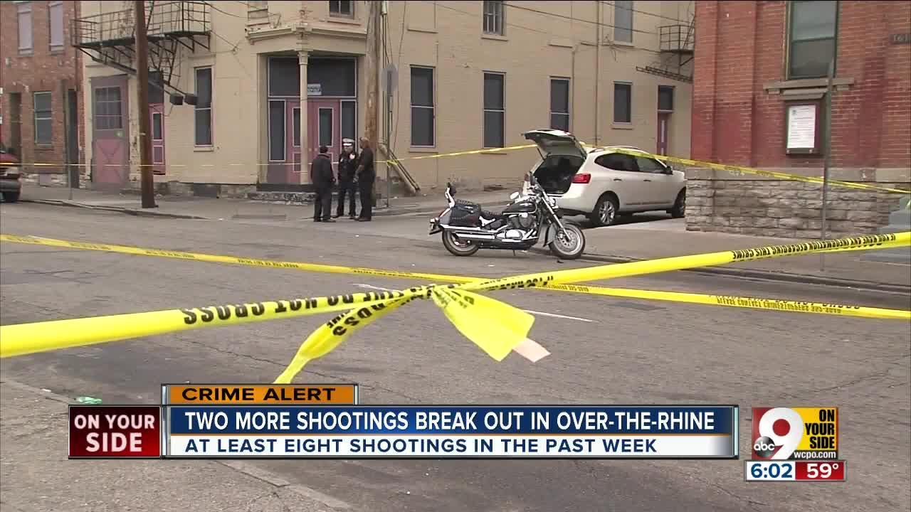 Gun violence continues with Sunday shootings in Over-the-Rhine