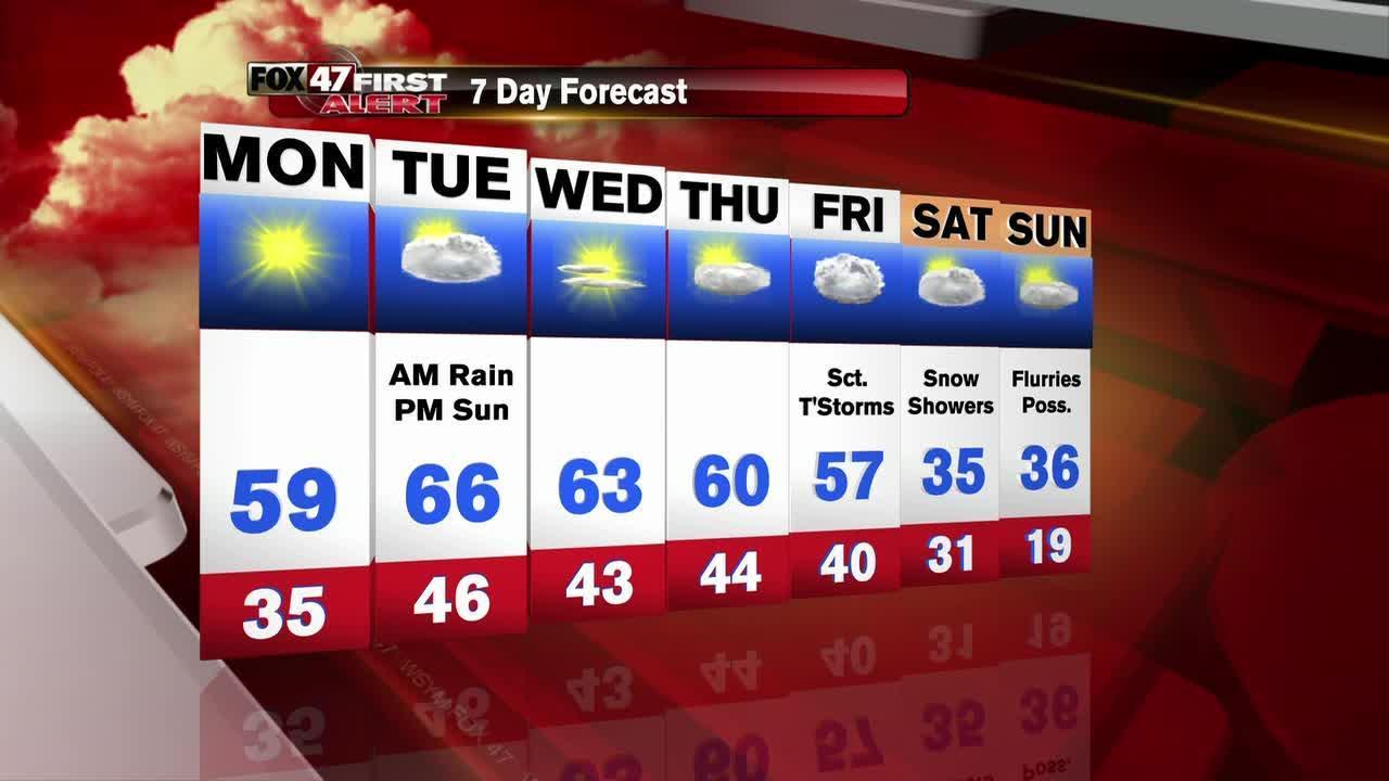 Jim's forecast 2-19