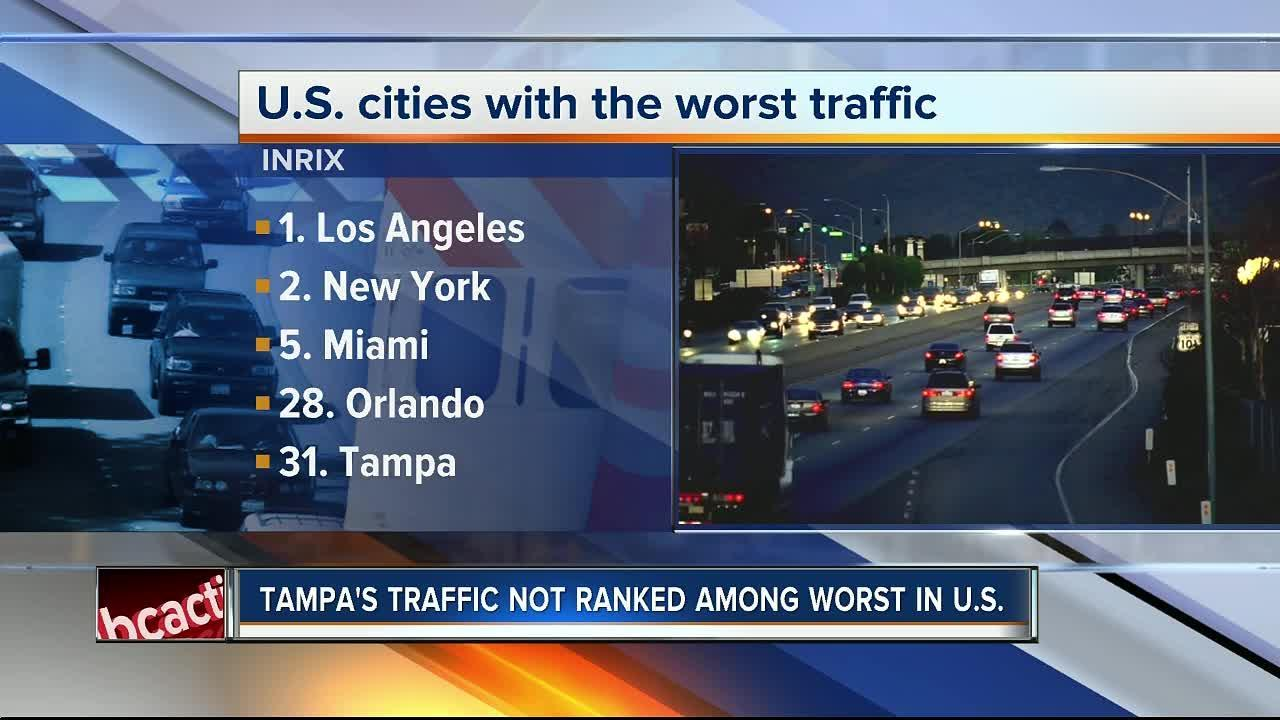 Traffic study ranks Los Angeles as world's most clogged city; Tampa ranks 31st worst in U.S.