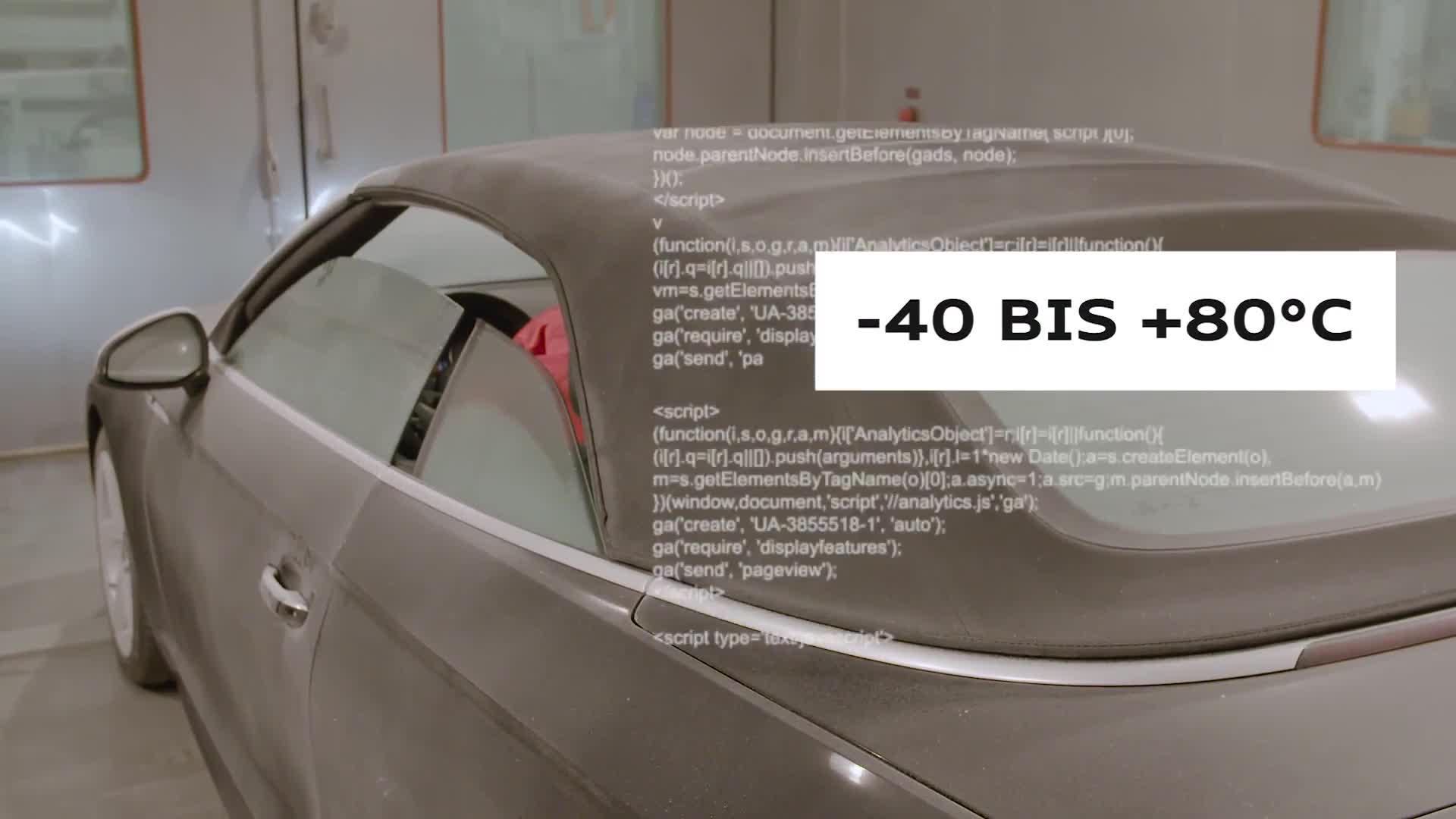 Das perfekte Audi Cabrio