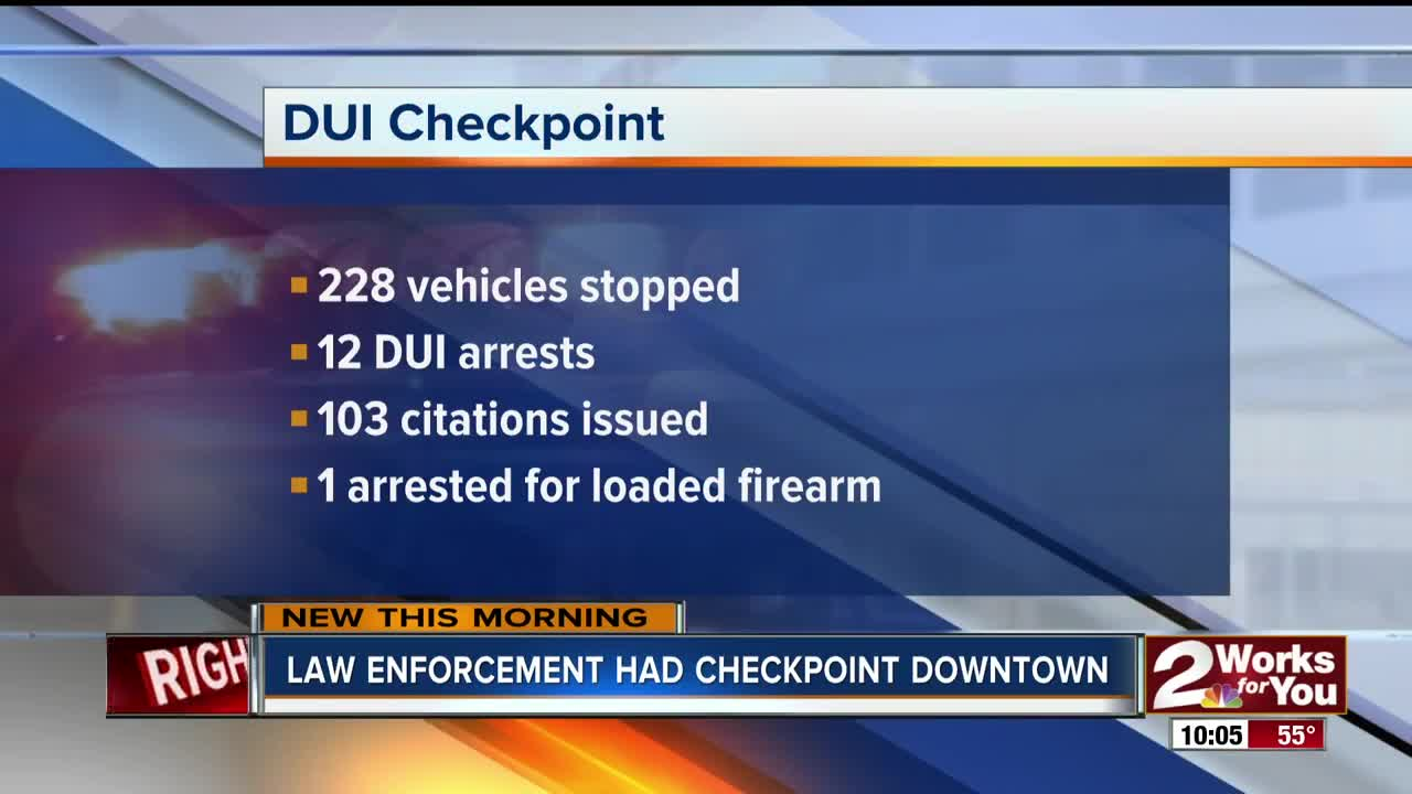 12 DUI arrests made at downtown Tulsa checkpoint
