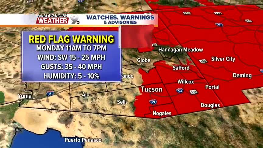 FORECAST: High fire danger this week