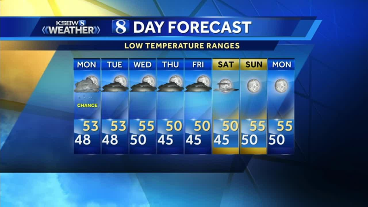 Watch your local evening forecast on KSBW 04.23.17