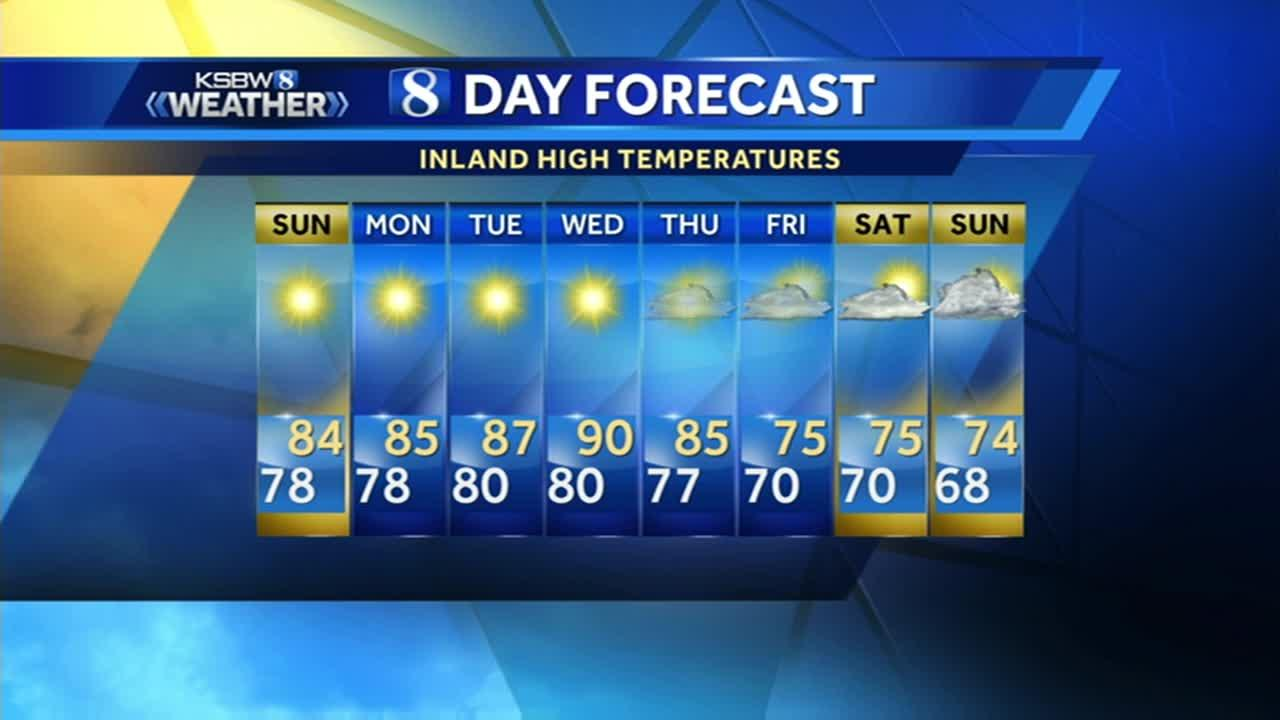 Watch your local evening forecast on KSBW 04.29.17