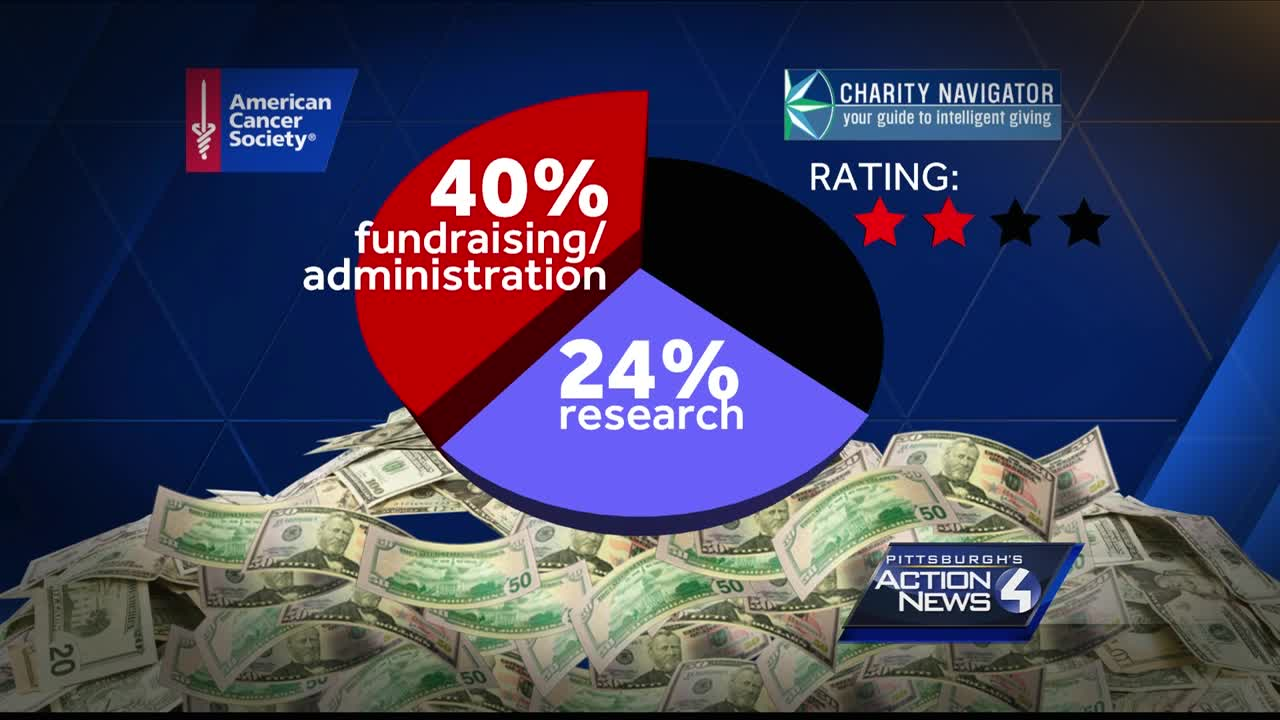 Some volunteers, cancer patients question American Cancer Society spending