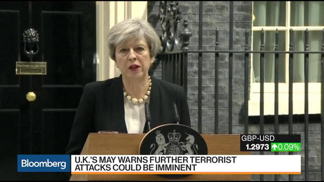 U.K. Raises Terror Threat Level to 'Critical'