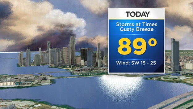 CBSMiami.com Weather 5/25 9AM