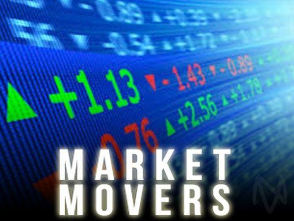Friday Sector Leaders: Railroads, Textiles