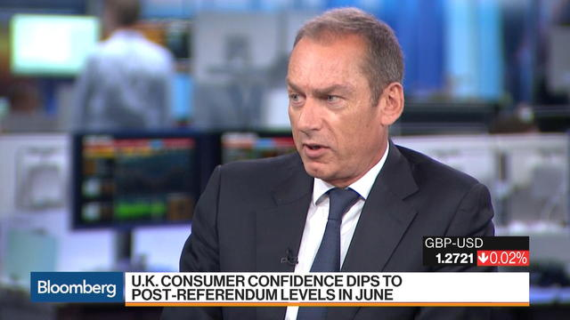 HSBC's Major Sees Nothing Wrong With Gilt Price as it Is