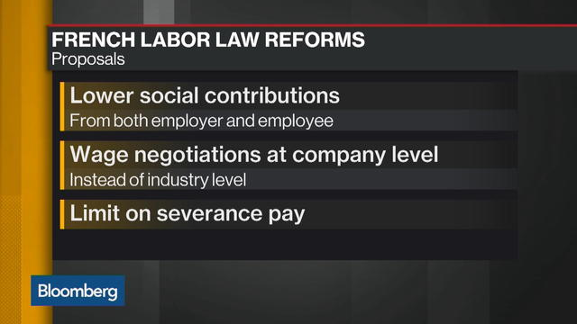Macron Cabinet to Introduce Major Labor Law Reforms