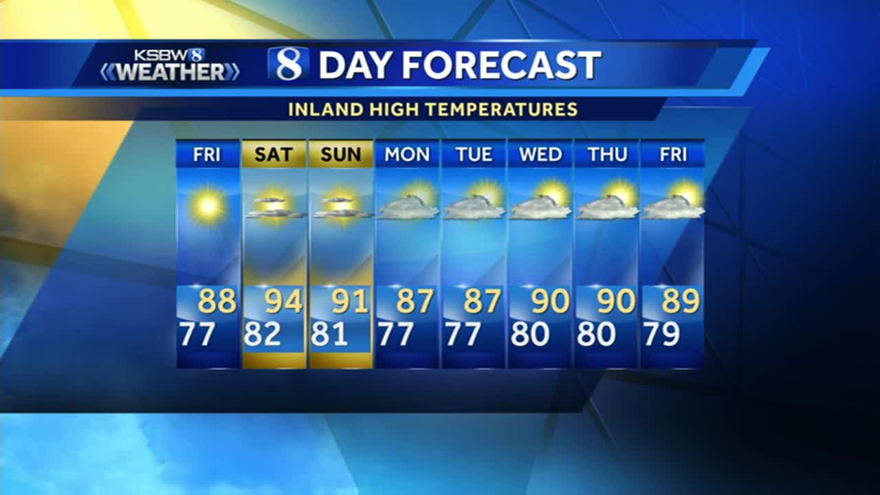 Watch your local evening forecast on KSBW 07.20.17