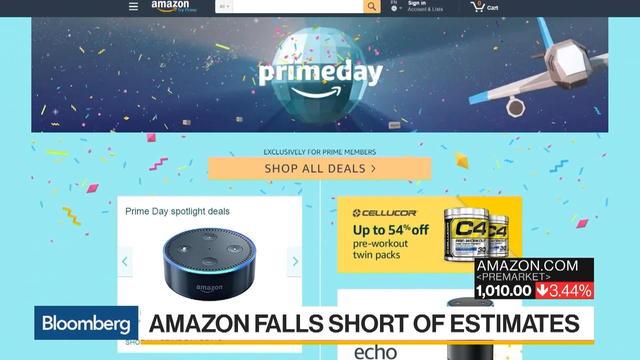 Amazon Investors Always Focus on Profits, Says Munster