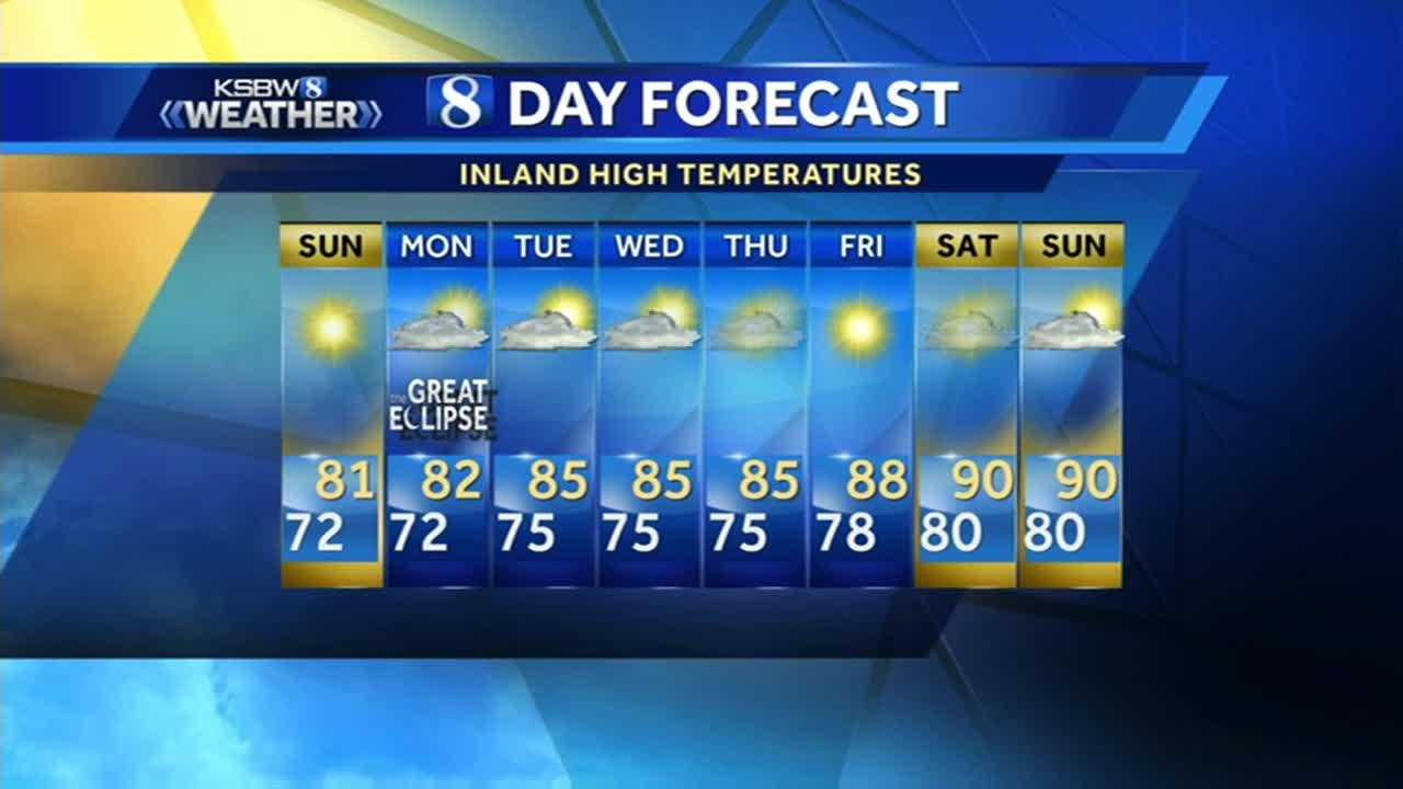 Watch your local evening forecast on KSBW 08.19.17